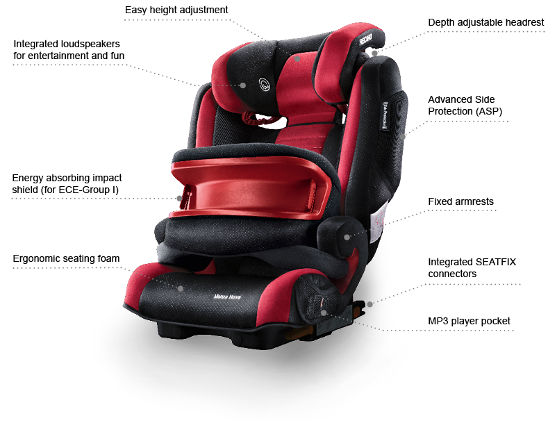 Car Seat Safety Class Mn