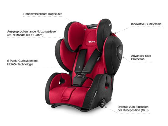 recaro young sport hero pink auto kindersitze 9 36 kg pink fahrzeugaufbau kindersitze 9. Black Bedroom Furniture Sets. Home Design Ideas